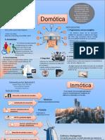 Infografia, Automatizacion Industrial I