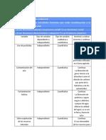 DeLaMercedSánchez_FernandoDavid_M17 S1 AI2 Definición de Variables