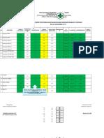 3. PKP Program P2 Imunisasi