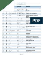 KanjisN4.pdf