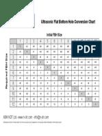 NDT Ultrasonics Flat Bottom Hole Conversion Chart