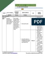 Math CG Grade 9.pdf