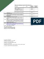 Tabela_4_3_15_Versao1.01 Operações sem Incidência da Contribuição Social (CST 08).doc