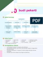 Bahasa Indonesia SD-MI Kelas 2. Pelajaran 10