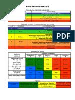 08c. Form Studi Kasus I - RISK GRADING MATRIX.doc