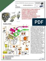 Cour Techno Diesel Haute Pression 2 Prof