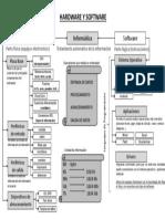Hardware y Software1 (4)