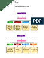 Guía de Repaso Para Evaluación de Síntesis
