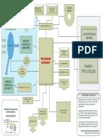 Diagrama-DSLR.pdf