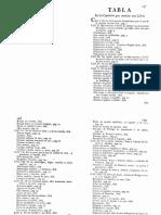 apuntes libro antiguo reposteria by agoma.pdf