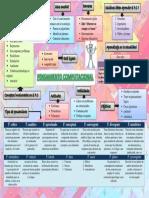 pensamiento comutacional.pdf