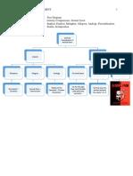 vocabularyinstruction artifact updatedtree
