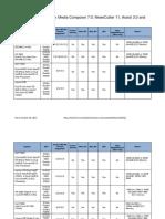 Win MC 7 Qualified Systems (1).pdf