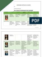 Presidentes Costitucionales Del Ecuador-Natalia Yandun-V06