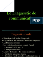 Methode de Diagnotic de La Communication