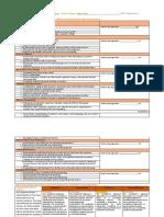 ceptc dispositions 2018-19