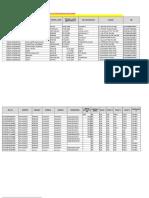Lampiran KPM Eligible Tidak Muncul Di SP2D Tahap III Dan IV-majaran
