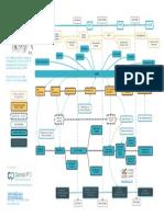Integracion-de-Procesos-Control-P-MAX-32-64-1.pdf