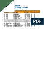 Copy of Daftar_bencana-12 Tsunami Nasional
