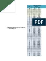 Dimensiones Del Cable Conductor