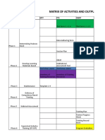 matrix of activities tm.xlsx
