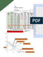 micro eportfolio monopoly spreadsheet data- spg 18  1