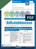 Boletin_Estadistico_N°_25_Número_de_Estudiantes_por_Docentes
