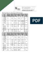 Data.API Flange Data.pdf