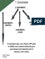 Tipos y caracteristicas de conocimiento.pdf