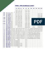 Pipe standard.pdf