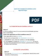 UNIDADES DE CASTELLANO COMO SEGUNDA LENGUA.ppt
