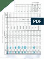 tower schedule incomer dolok sanggul sec 2.pdf