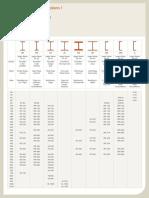 profiles_europeens_ArcelorMittal.pdf