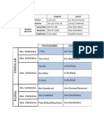 Tablas Pronombre Verbo To Be.pdf