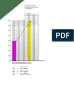62251324-Contoh-Format-Graf-Prestasi-Diri-Murid.xls
