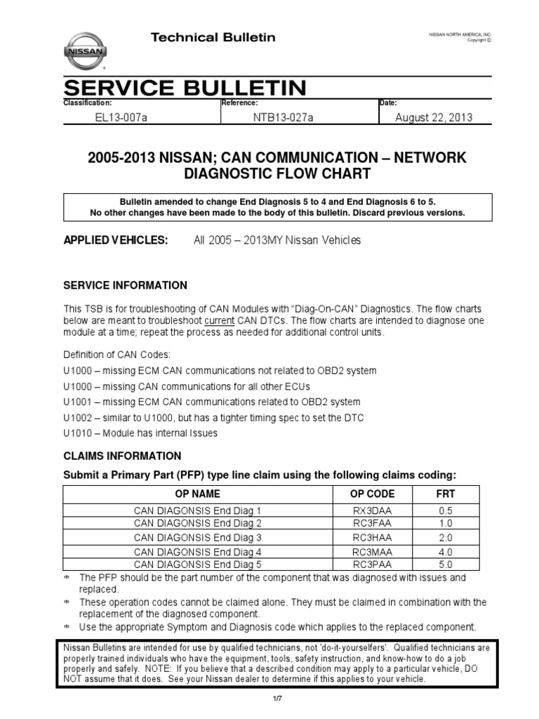 Nissan Can Bus System Code u1000 | Fuse (Electrical) | Resistor