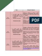 Cronograma Ana¿Lisis Cri¿Tico Modificado 2º Semestre 2018 (1)