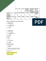 Resultados Análisis Informe 2 Final