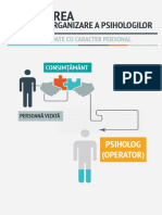 4 Psiholog Operator Date Cu Caracter Personal