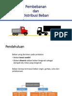 2 - PEMBEBANAN.pptx