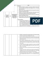 Data Analisis Jurnal