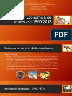 Evolución Económica de Venezuela 1500-2018