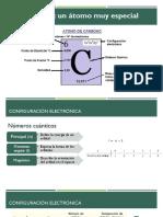 QUIMICA_ORGANICANOMENCLATURA