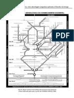 Mapa Conceitual Filosofos No Tempo-converted