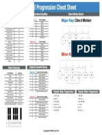 EDMProd Chord Progression Cheat Sheet