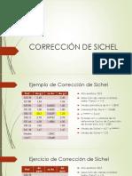 Correccion de Sichel.pptx