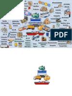 Mapa Mental - Almacenamiento y Transporte