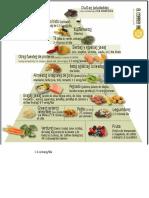 Dieta Antiinflamatoria.ecds .Imprimible 0-Converted