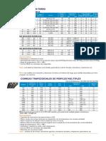 Catálogo HP Hoses_en (1)