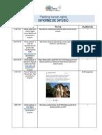 Dissemination Report